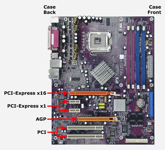 types of expansion slot